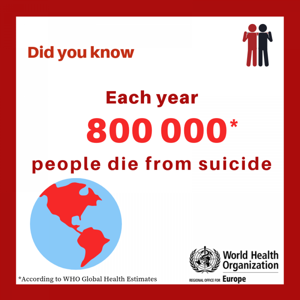 Suicide in the World, Global Health Estimates